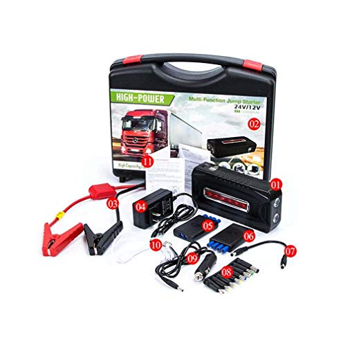 Learn More About DMQNA Car Jump Starter,600A Peak Battery Jump Start Pack for 12V/24V Engines,Portab...