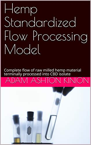 Hemp Standardized Flow Processing Model...