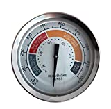 Purewind Grill Thermometer Gauge Replacement Parts Compatible for Oklahoma Joe's, and Most Smokers, OEM BBQ Charcoal Wood Smoker Grill Pit Thermometer Gauge Fahrenheit for 3695528R06 (1Packs)