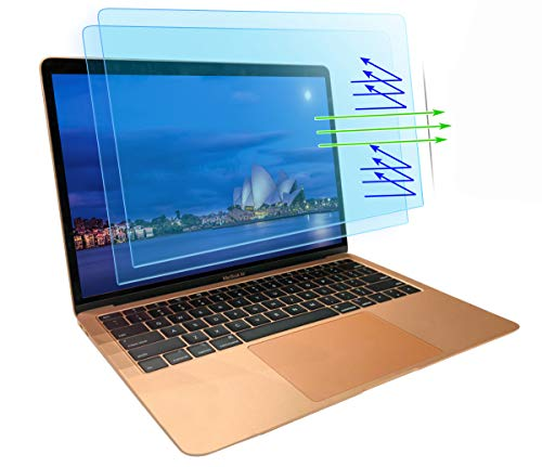 Best screen protector for apple macbooks 2020