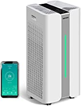 Gocheer Air Purifier for Large Room CADR 1,000 Covers 2,500 Sq ft Dual Drive 4-in-1 H13 True HEPA Filters Smart Air Cleaner for Home Eliminate Smoke Dust Pollen Mold Pet Dander Allergens Gases