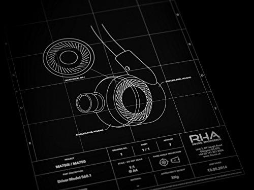RHAMA750iハイエンドイヤホンカナル型/ハイレゾ対応/AppleiPhone6/6S対応リモコン付/Complyイヤーチップ付属/3年保証270542【国内正規品】[並行輸入品]