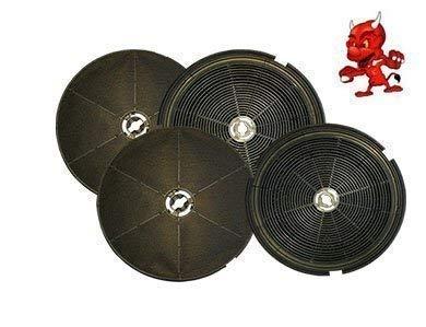 MEGA SPARSET 4 Aktivkohlefilter Kohlefilter Filter passend für Dunstabzugshaube Venus II mit der Artikelnummer: 4056, 4059