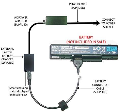 External Laptop Battery Charger for Gateway NV52 NV53 NV54 NV56 NV58, AS09A61. Standalone Laptop Battery Charger. Gateway7009