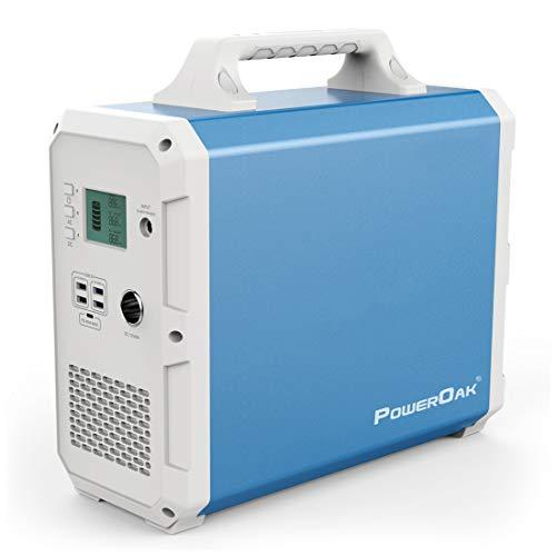 POWEROAK Leistungsstarkes 2400 Wh Solar-Kraftwerk Backup-Stromquelle Solargenerator Notbatterie-Backup Reine Sinuswelle 2AC-Steckdose Stromspeicher Stromspeicher für Wohnmobile im Freien Camping