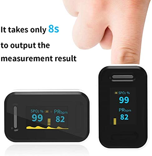 Finger Pulse Oximeter -Blood Oxygen Saturation - Athletic and Aviation Pulse Oximeters, Respiratory Rate, PI Sleep Monitor, Batteries and Lanyard (Breath Monitor - Black)