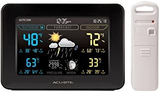 AcuRite Color Weather Station with Forecast/Temperature/Humidity/Moon Phase/Intelli-Time Clock (Model 02022WB)