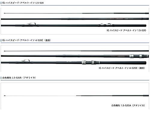 シマノ『IGハイスピードアペルト1.5520』