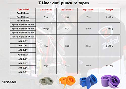 Zefal Pannenschutzband Puncture Protection Band for MTB 29 zoll Pair Blue, Zoll/34 mm - 4