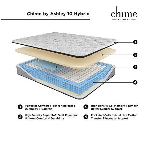 Ashley Chime 10 Inch Medium Firm Hybrid Matress - CertiPUR-US Certified Foam, King