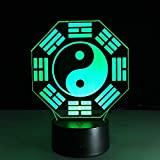 China predice Feng Shui Taiji Gossip Lamp Yin Yang Tai Chi Night Light Home Office Lámpara de mesa, 3D Illusion Night Light