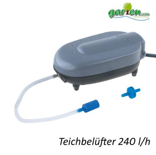 Heissner Teichbelüfter Belüfter-Pumpe Outdoor