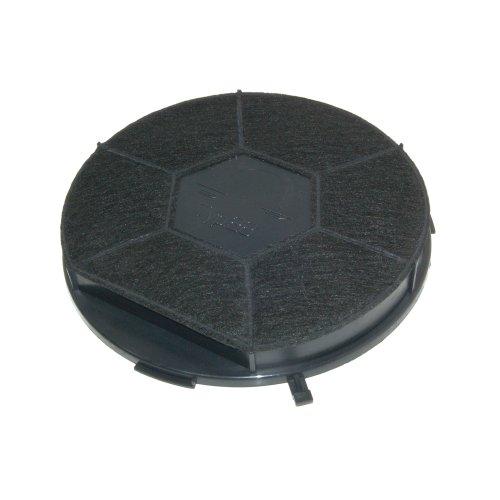 Ikea Dunstabzug Charcoal Aktivkohlefilter 289 CHF
