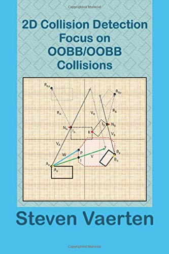 2D Collision Detection Focus on OOBB/OOBB Collisions