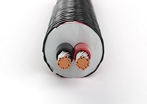 Dali Connect SC RM230S (prijs per meter)