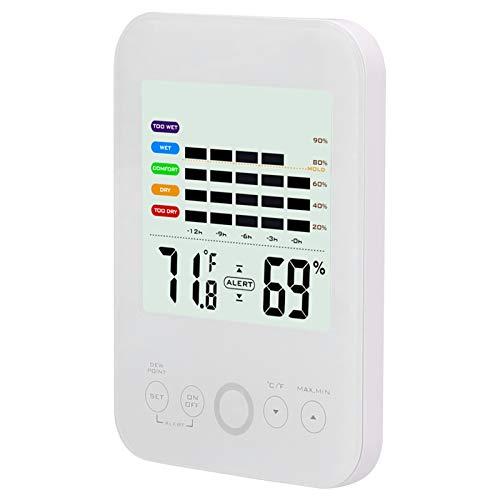 Ruiqas Elektronischer Digitaler Thermohygrometer-Alarmschalter Des Temperaturmessers für Innenraumbaby-Babyzimmer