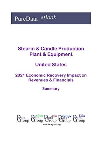 Stearin & Candle Production Plant & Equipment United States Summary: 2021 Economic Recovery Impact on Revenues & Financials