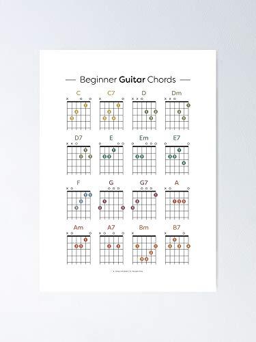 AZSTEEL Póster de acordes de guitarra principiante