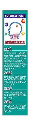 武田コンシューマーヘルスケア『ベンザブロックのどスプレー』(指定医薬部外品)
