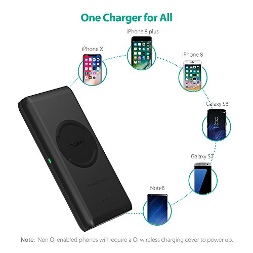 Wireless Portable Charger RAVPower 10400mAh 7.5W Fast Wireless Charging Pad HyperAir Technology for iPhone X, iPhone 8 / 8 Plus, 10W Qi Wireless Power Bank for S8, S8+ Note8 and All Qi-Enabled Devices