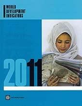 [World Development Indicators 2011] [Author: World Bank] [April, 2011]