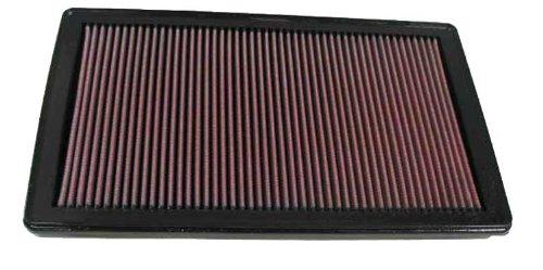 33-2284 K&N High Flow Luchtfilter geschikt voor MAZDA RX-8 1.3 2003-2011