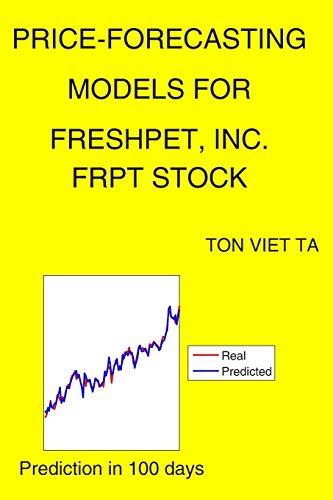 Price-Forecasting Models for Freshpet, Inc. FRPT Stock: 1396