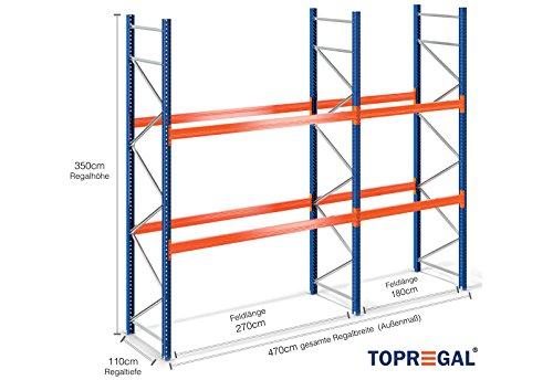 4,7m Palettenregallager 3,5m hoch, 110cm tief für 15 Paletten Industrie Regale