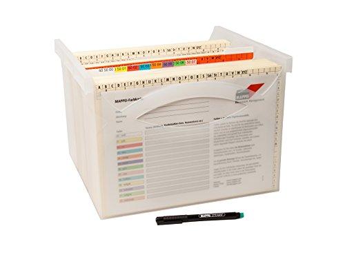 MAPPEI B.O.S.S.-Arbeitsplatzorganisation: Doku-Modul für die dauerhafte Organisation Ihrer Vorgänge, inkl. Anleitung