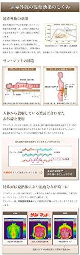 サンメディカル『家庭用温熱治療器サン・マット(BS20)』