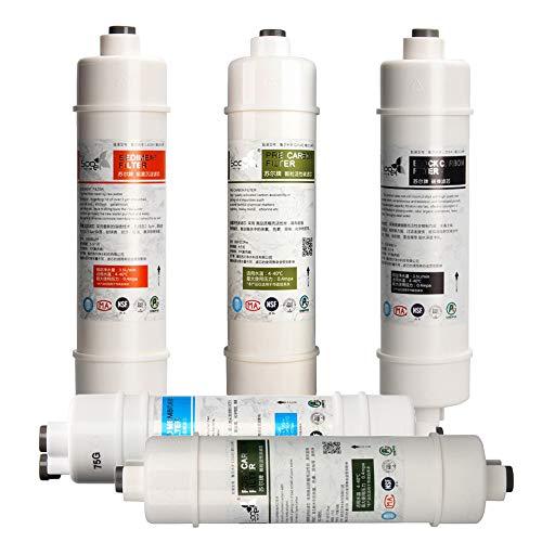 LZH FILTER Filtro de Agua por Ósmosis Inversa con Membrana de 75 GPD RO para Sistemas de Filtración de Agua de Ósmosis Inversa