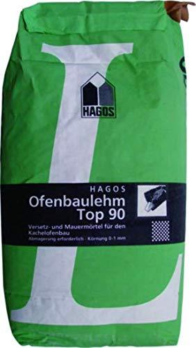 Lehm Lehmmörtel Ofenbaulehm Lehmputz