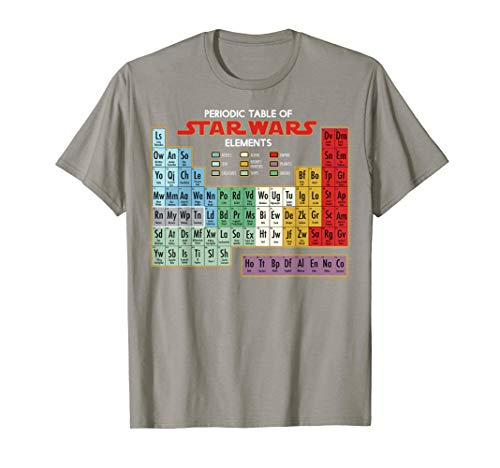 Star Wars Periodic Table of Element…