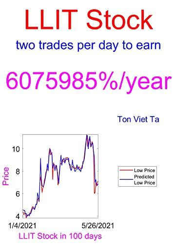 Price-Forecasting Models for Lianluo Smart Ltd LLIT Stock (English Edition)