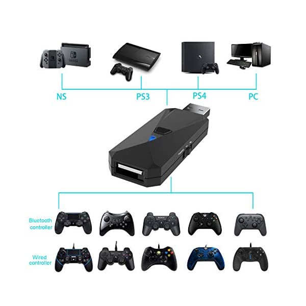 EJGAME Controller Adapter, Converter for PS4/PS3/Nintendo Switch/PC,Makes PS4/Xbox/Nintendo...