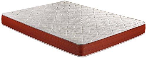 SMARTCELL Colchón viscoelástico, 160 x 200 x 18 cm, Alta Densidad, máxima ventilación, antiácaros Visco (Otras Medidas Disponibles)