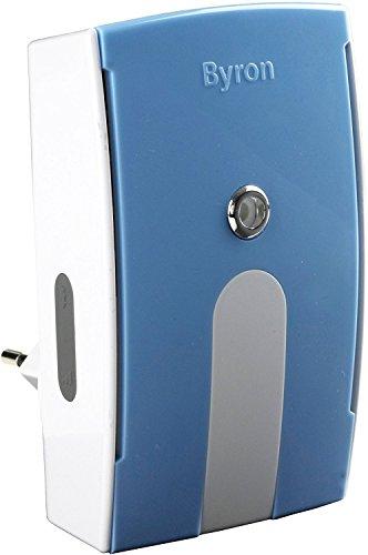 Byron BY-GB deurbel hoezen – geschikt voor Byron deurbellen – blauw en groen