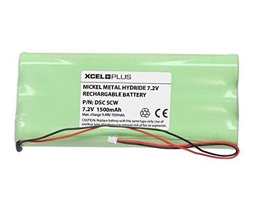 REG 9045/DSC 9047 PowerSeries repuesto inalámbrico alarma