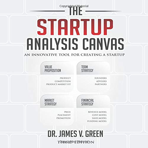 Download The Startup Analysis Canvas 1091993890