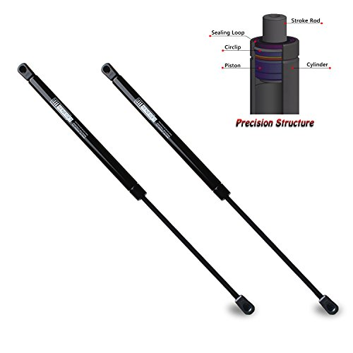 Beneges 2PCs Hood Lift Support Compatible with 2002-2008 Dodge Ram 1500 2500 3500, 2008-2010 Dodge Ram 4500 5500 Front Hood Struts Shocks Gas Spring SG314036, 4364