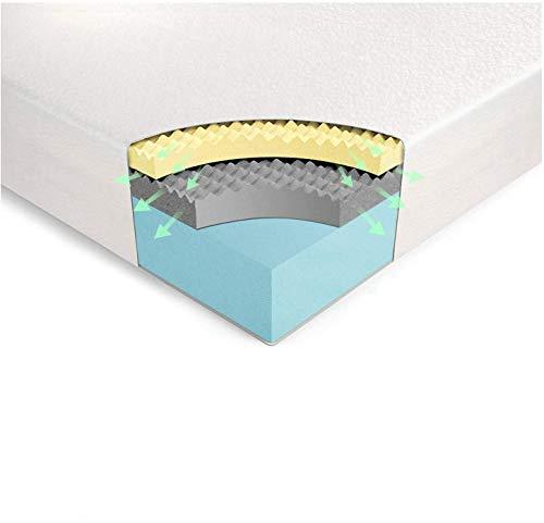 Vesgantti 22CM King Size Memory Foam Mattress - Soft Memory Foam Mattress with Egg Crate Foam and High-Density Foam - 100-Night Trial, CertiPUR-US Certified