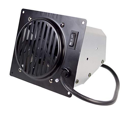 Kozy World Wall Heater Blower 20-6127