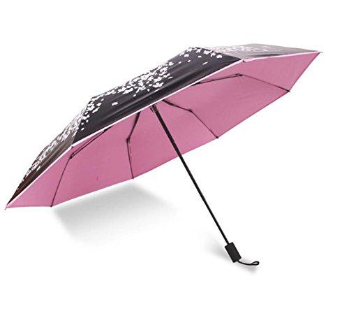 Parasol Plié Vinyle été Ensoleillé Parapluie Pliant Parapluie,Red