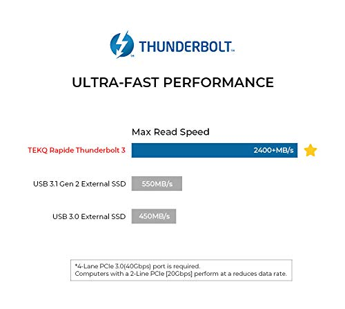 [Intel Certified] TEKQ 240G Rapide Portable External SSD Thunderbolt 3 Bus Powered, (NOT Compatible with Device Without Thunderbolt 3 Interface) (Silver)
