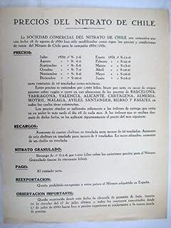 Catálogo Precios - Catalog Prices : NITRATO DE CHILE