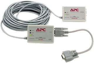 Apc - Schneider EXTD Isolation CBL