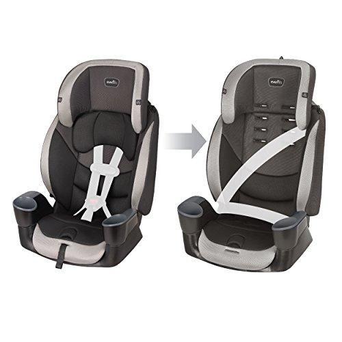 Evenflo Maestro Sport Harness Booster Car Seat
