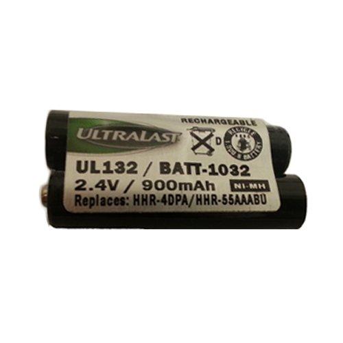 Panasonic KX-TGA101S Cordless Phone Battery Ni-MH, 2.4 Volt, 750 mAh - Ultra Hi-Capacity - Replacement for Panasonic HHR-4DPA, 2 AAA Rechargeable Battery