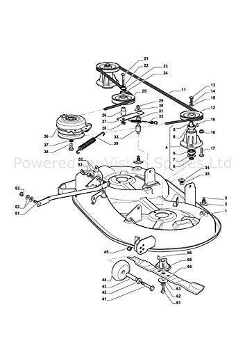 Castel Garden Cinghia piatto lame XD140 SD98 per trattorino Mountfield 1438M, 1538M 135061504/0