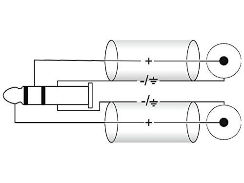 Omnitronic 30225223 Kabel AL-15 Klinke Stereo 1,5m
